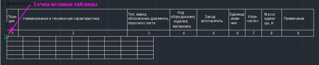 Таблица в Автокаде